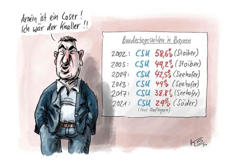 Bundesestagswahl-Analyse Langversion
